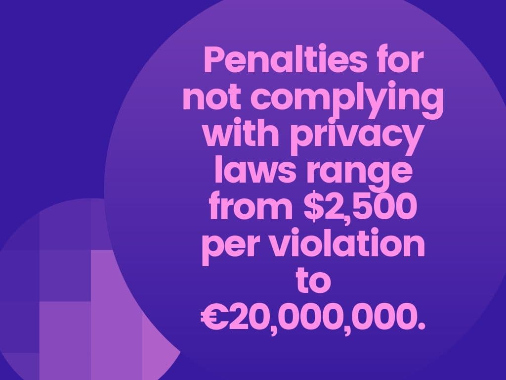 Penalties for not complying with privacy laws